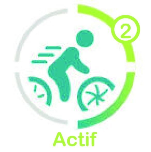 voyage vélo - actif
