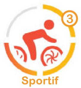 voyage vélo - niveau sportif - voyage vélo guidé - ekilib - sur la route - niveau vélo - difficulté vélo - voyage vélo - cyclotourisme